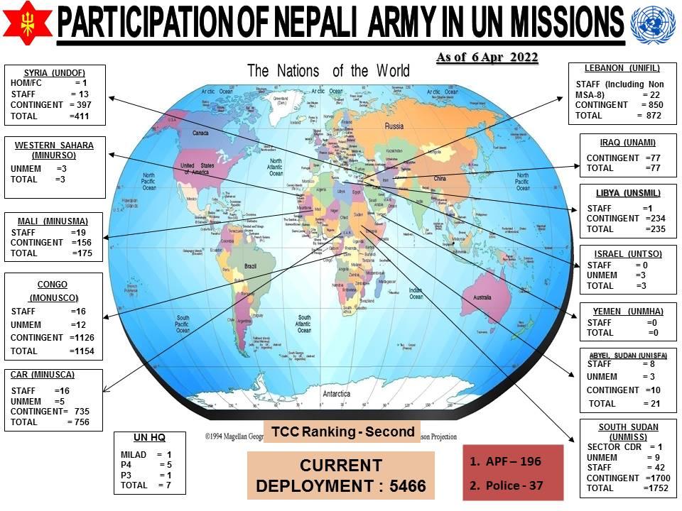UN Present Participation of Nepali Army
