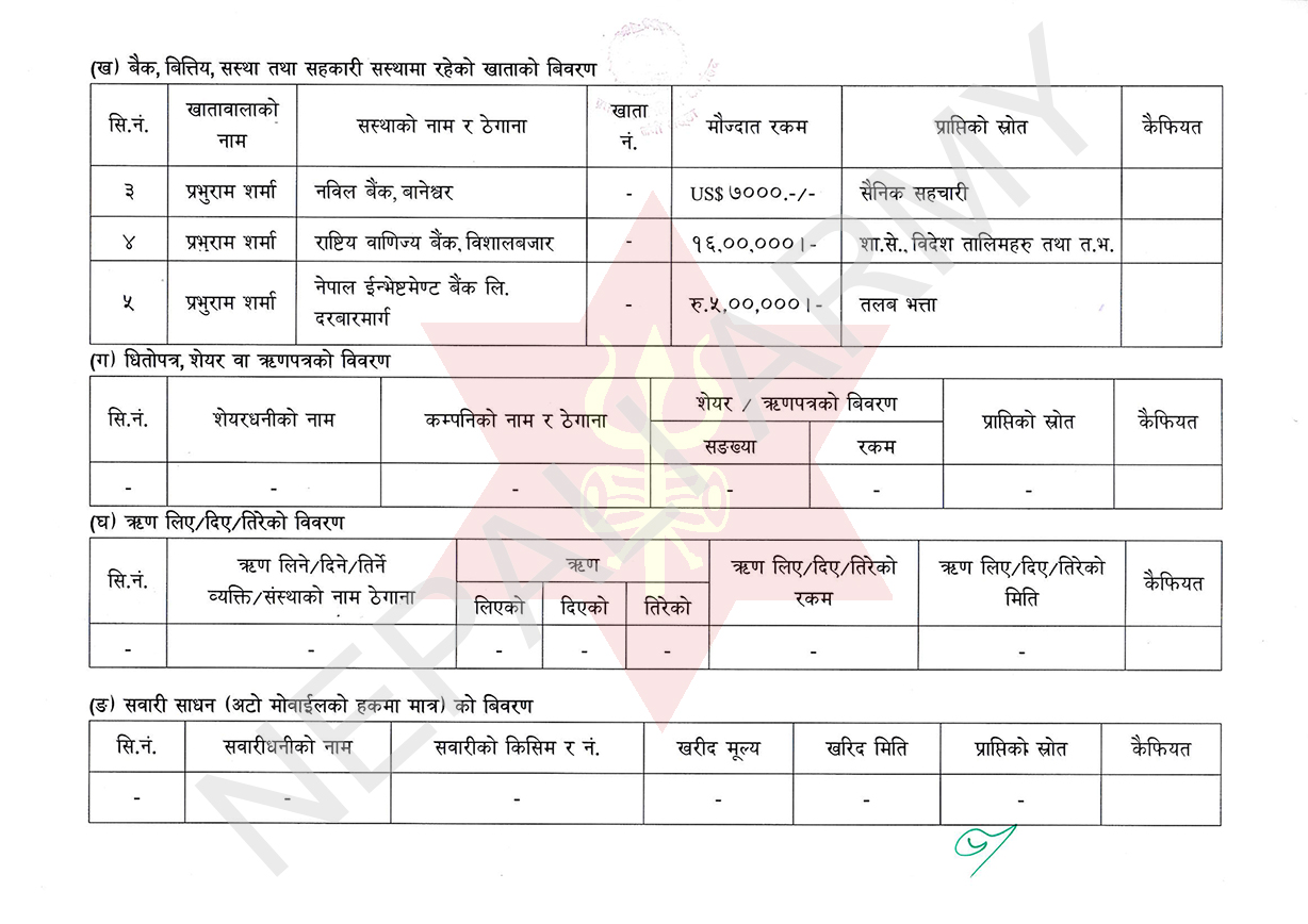 Property Details Page3